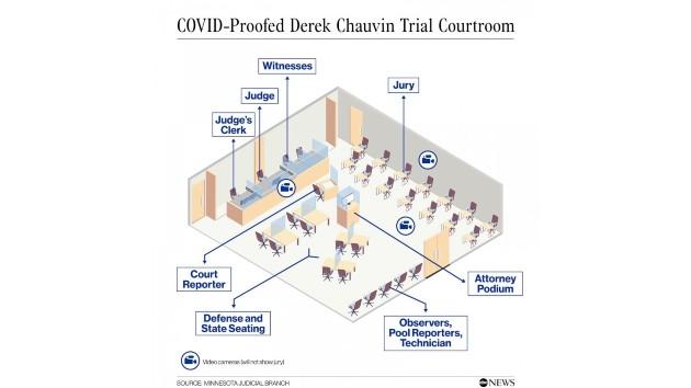 ABC News, Minnesota Judicial Branch
